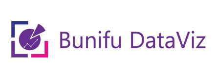 Bunifu Dataviz Docs