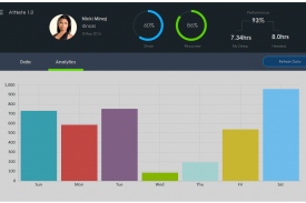 Athlete App UI Demo