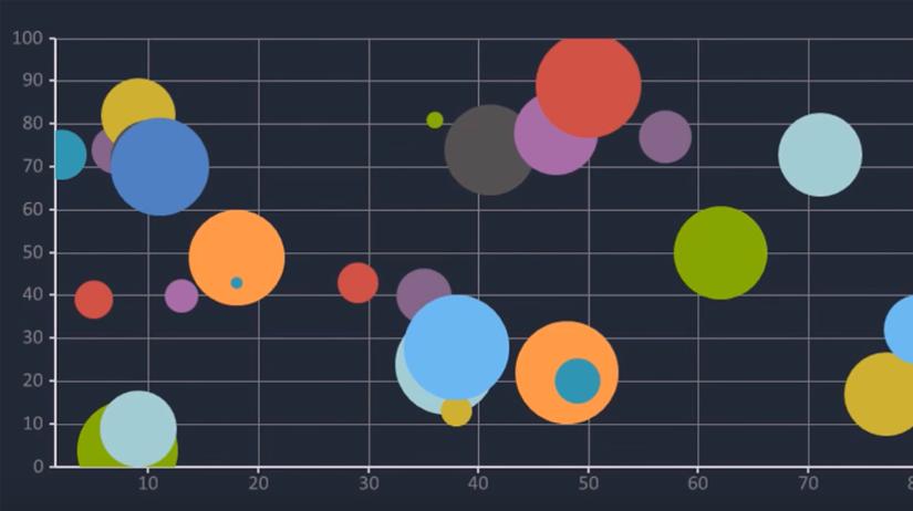 Bunifu Bubble Chart