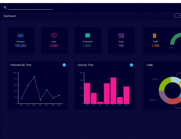 Awesome Light UI Dashboard