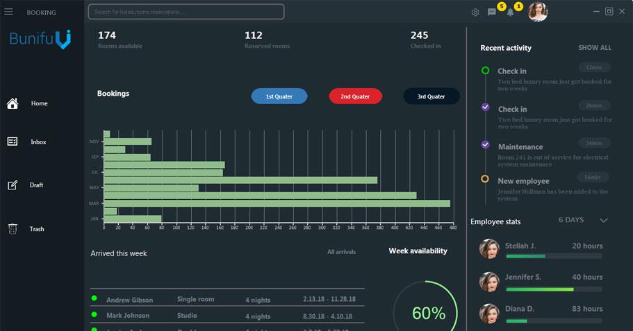 Stunning UI - Bunifu Framework