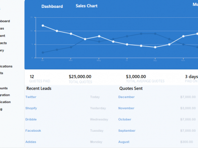 Sales UI Dashboard demo inspitation