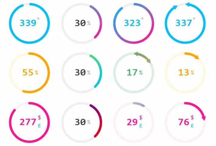 Featured image Bunifu Circle Progress bar Styles