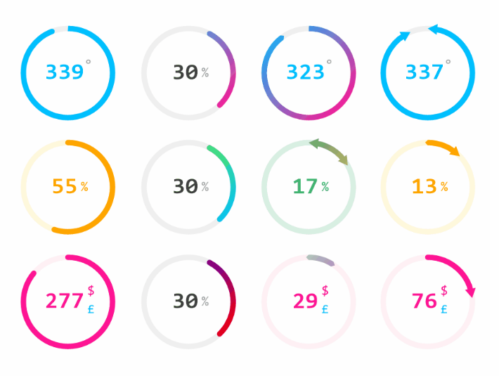 Featured image Bunifu Circle Progress bar Styles