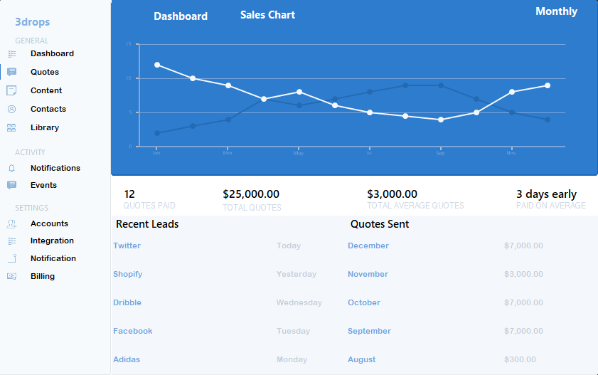 Light sales UI dashboard