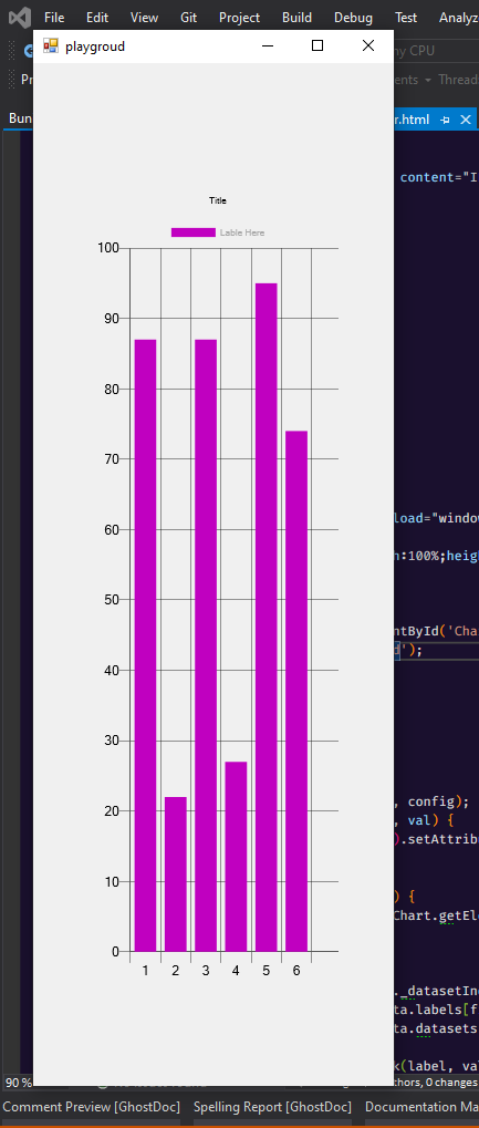 Bunifu Charts responsive